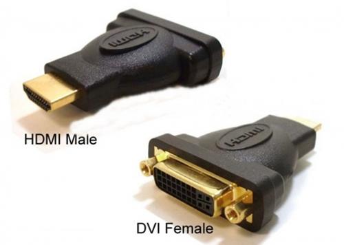 ĐẦU ĐỔI HDMI -> DVI 24+5 UNITEK (Y-A 006)